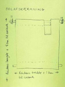 Enkel tegning til enkel afskærmning til drivhus